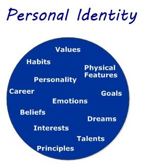 a singular self identity essay